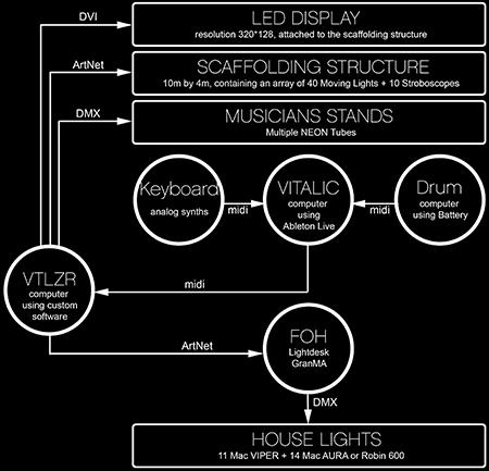 vtlzr_schematic
